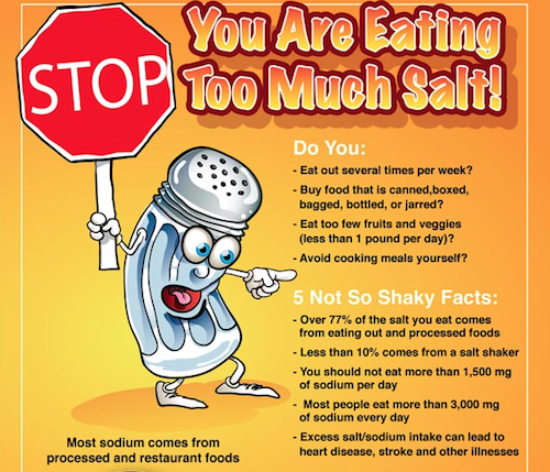 Adult daily intake salt suggested